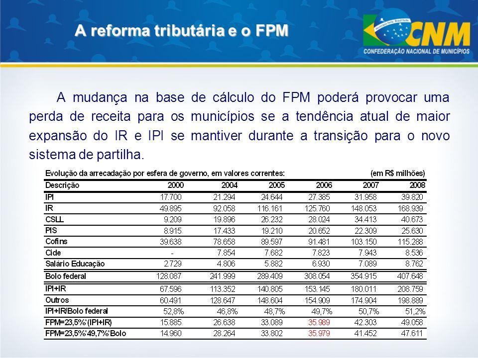 A reforma tributária e o FPM