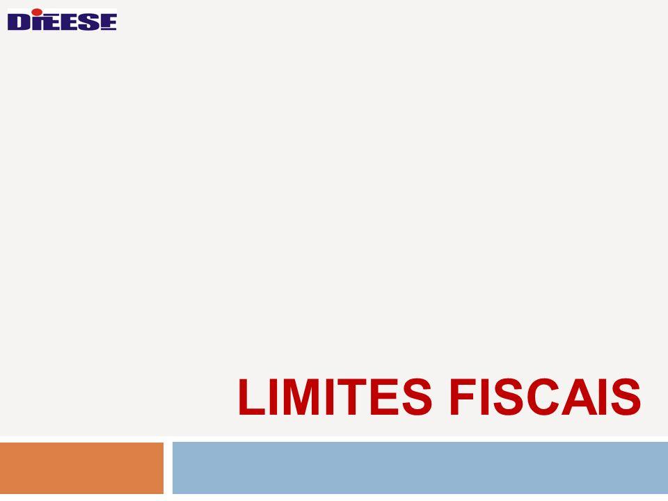 Limites Fiscais