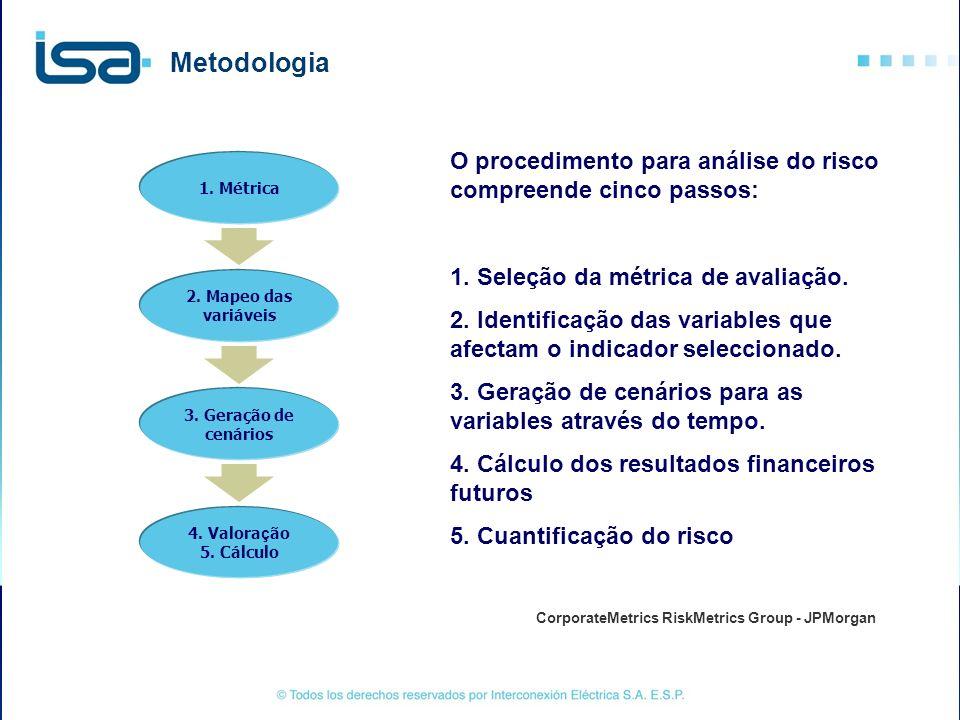 Metodologia O procedimento para análise do risco compreende cinco passos: 1. Seleção da métrica de avaliação.