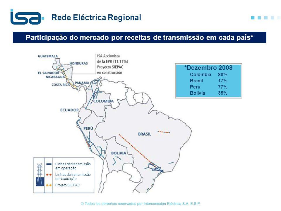 Rede Eléctrica Regional