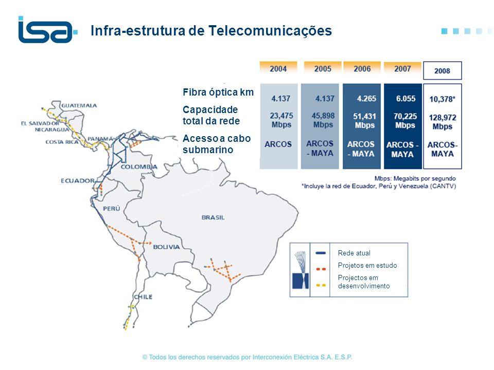 Infra-estrutura de Telecomunicações