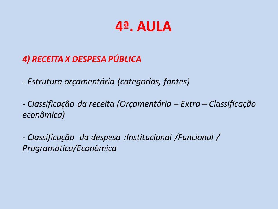 4ª. AULA 4) RECEITA X DESPESA PÚBLICA