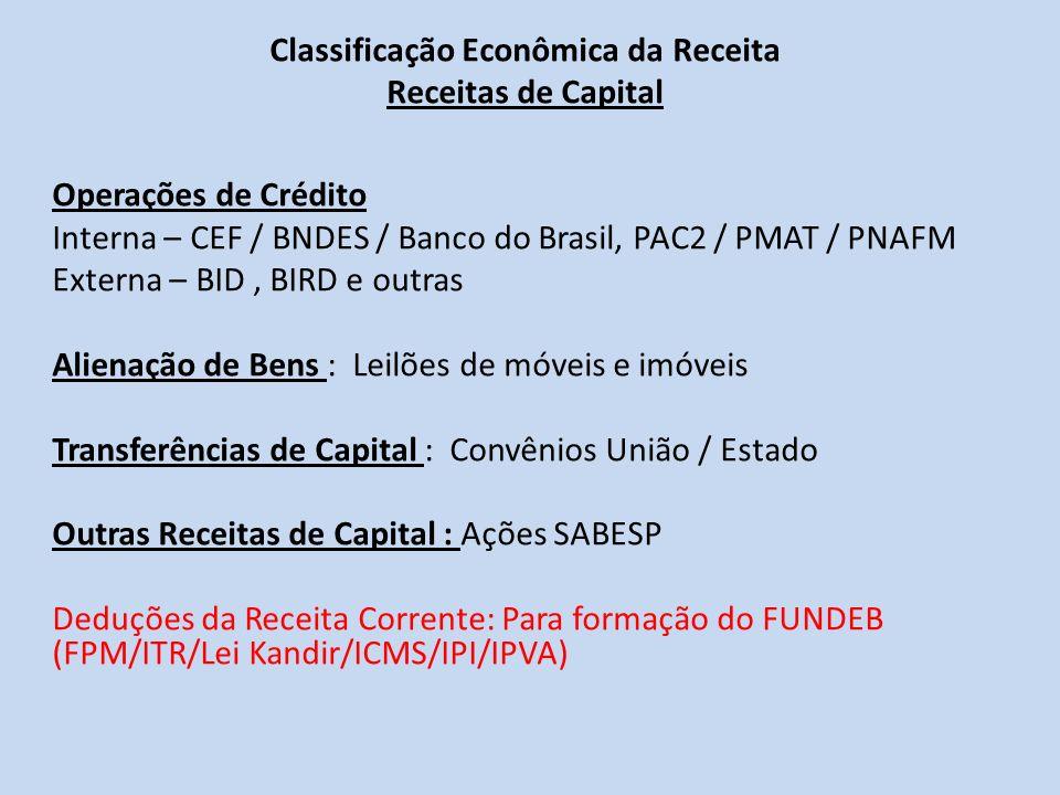 Classificação Econômica da Receita