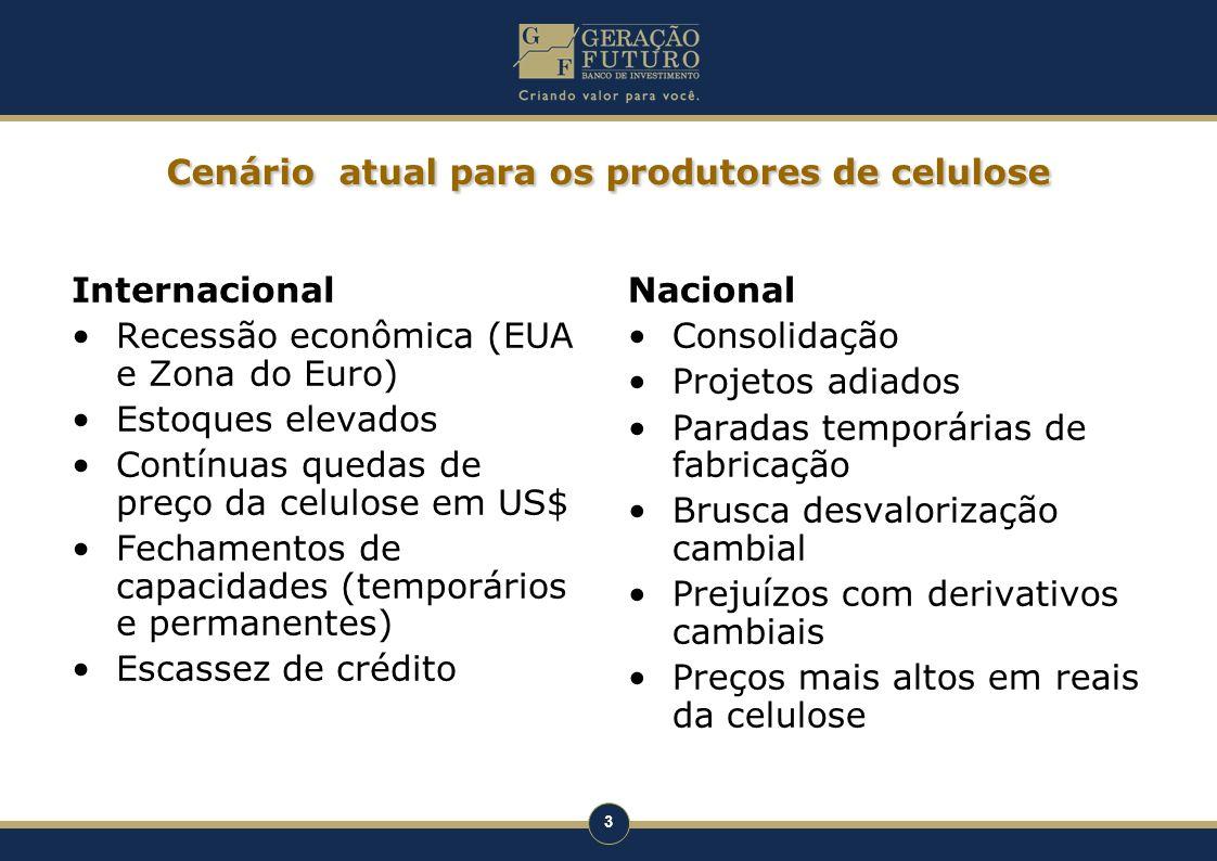 Cenário atual para os produtores de celulose