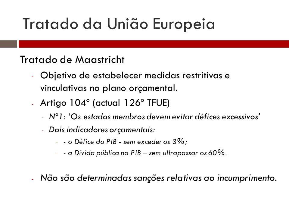 Tratado da União Europeia