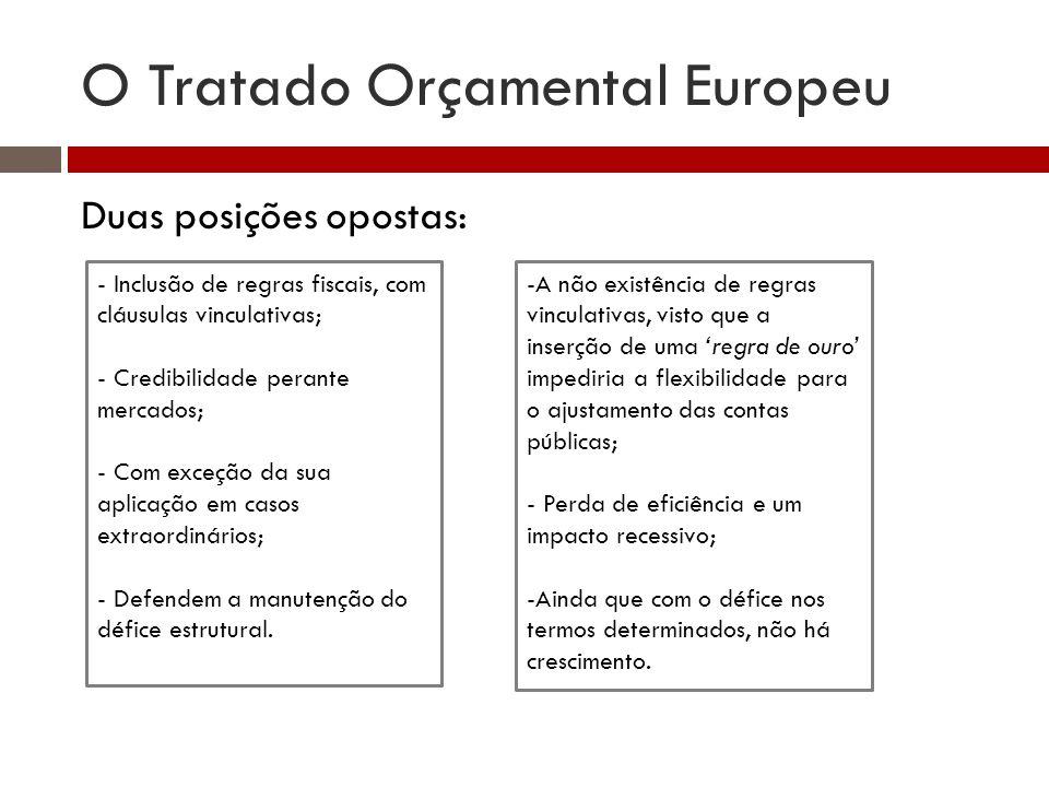 O Tratado Orçamental Europeu