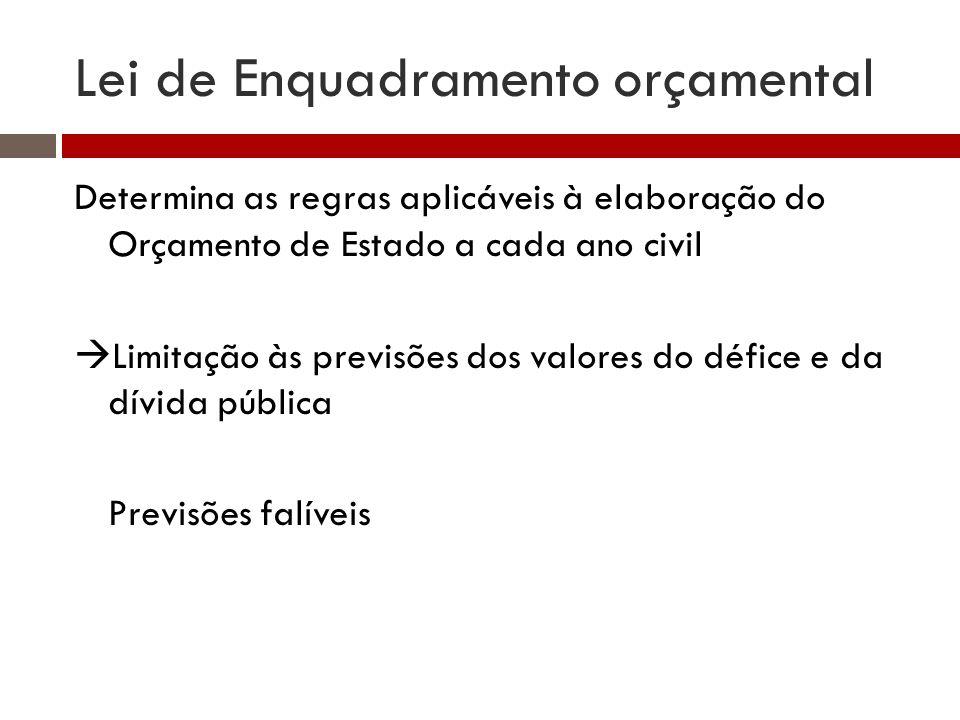 Lei de Enquadramento orçamental