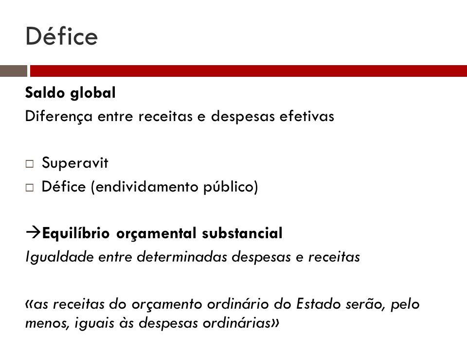 Défice Saldo global Diferença entre receitas e despesas efetivas