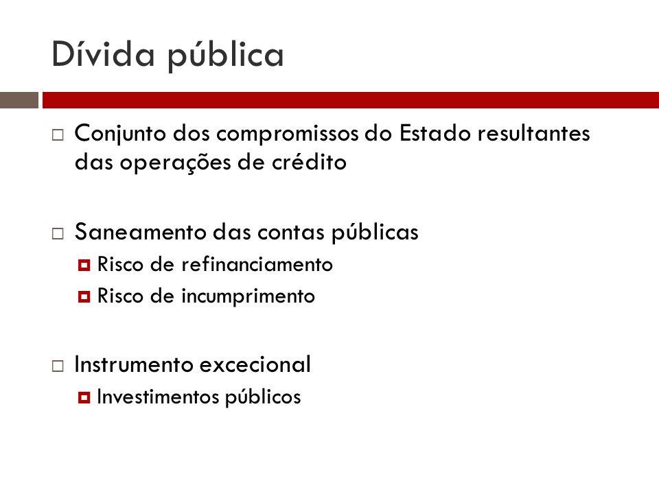 Dívida pública Conjunto dos compromissos do Estado resultantes das operações de crédito. Saneamento das contas públicas.