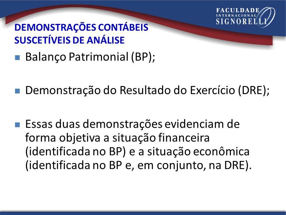 DEMONSTRAÇÕES CONTÁBEIS SUSCETÍVEIS DE ANÁLISE