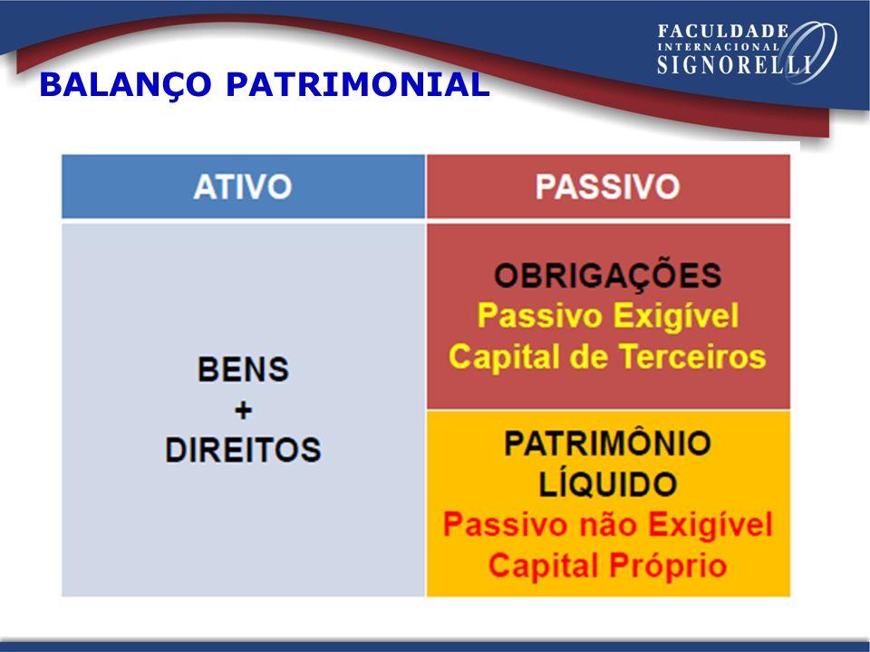 BALANÇO PATRIMONIAL