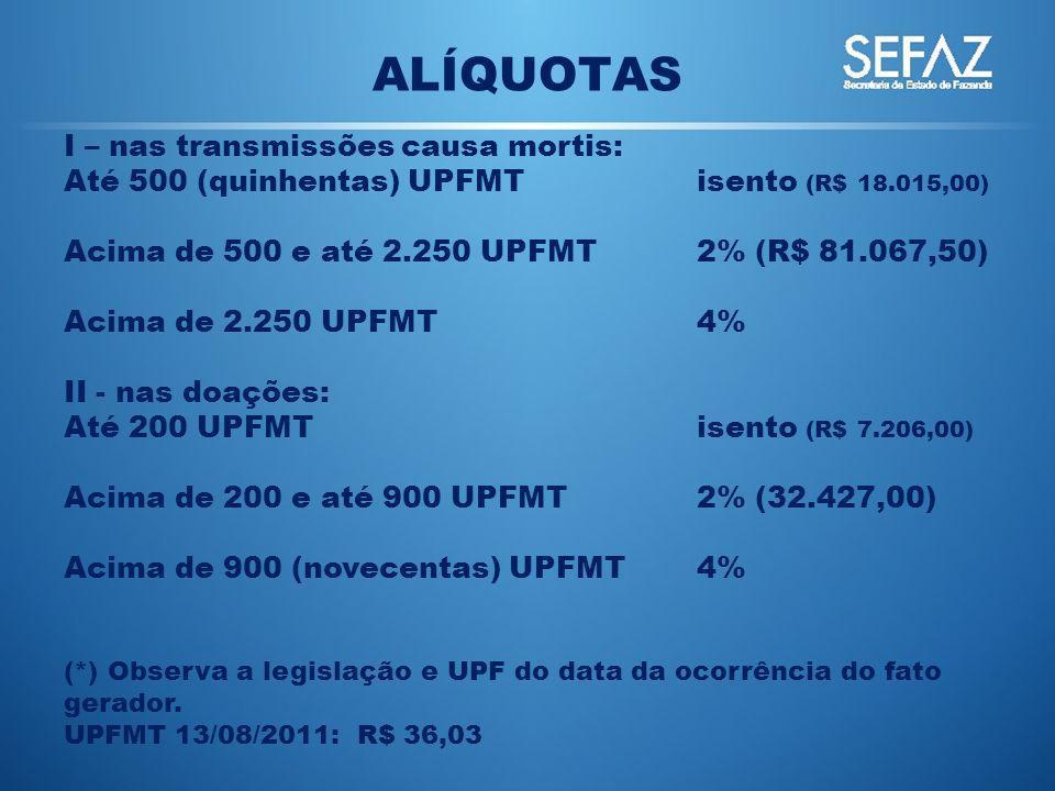 ALÍQUOTAS I – nas transmissões causa mortis: