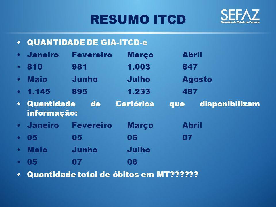 RESUMO ITCD QUANTIDADE DE GIA-ITCD-e Janeiro Fevereiro Março Abril