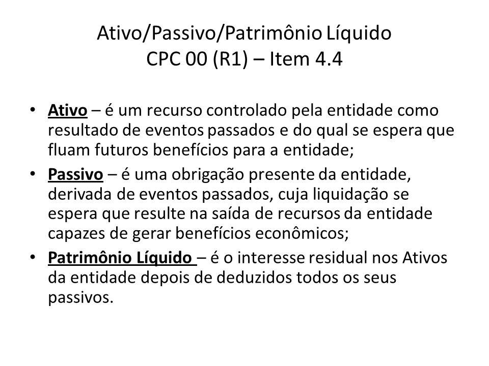 Ativo/Passivo/Patrimônio Líquido CPC 00 (R1) – Item 4.4