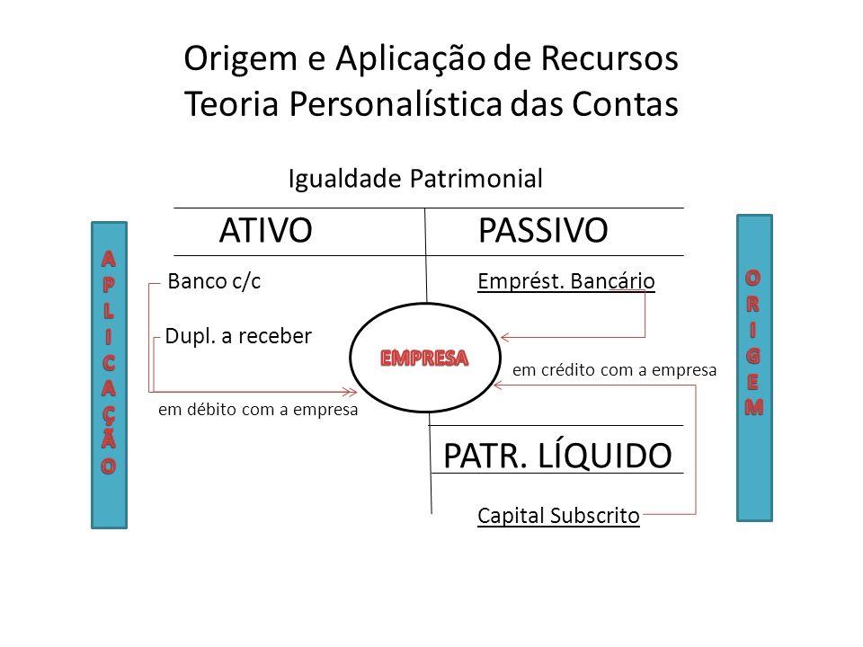 Origem e Aplicação de Recursos Teoria Personalística das Contas