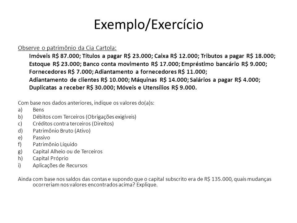 Exemplo/Exercício Observe o patrimônio da Cia Cartola: