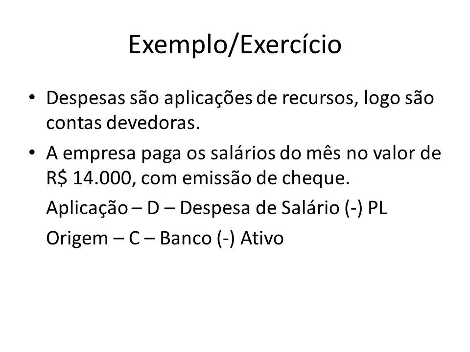 Exemplo/Exercício Despesas são aplicações de recursos, logo são contas devedoras.