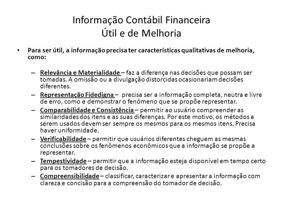 Informação Contábil Financeira Útil e de Melhoria