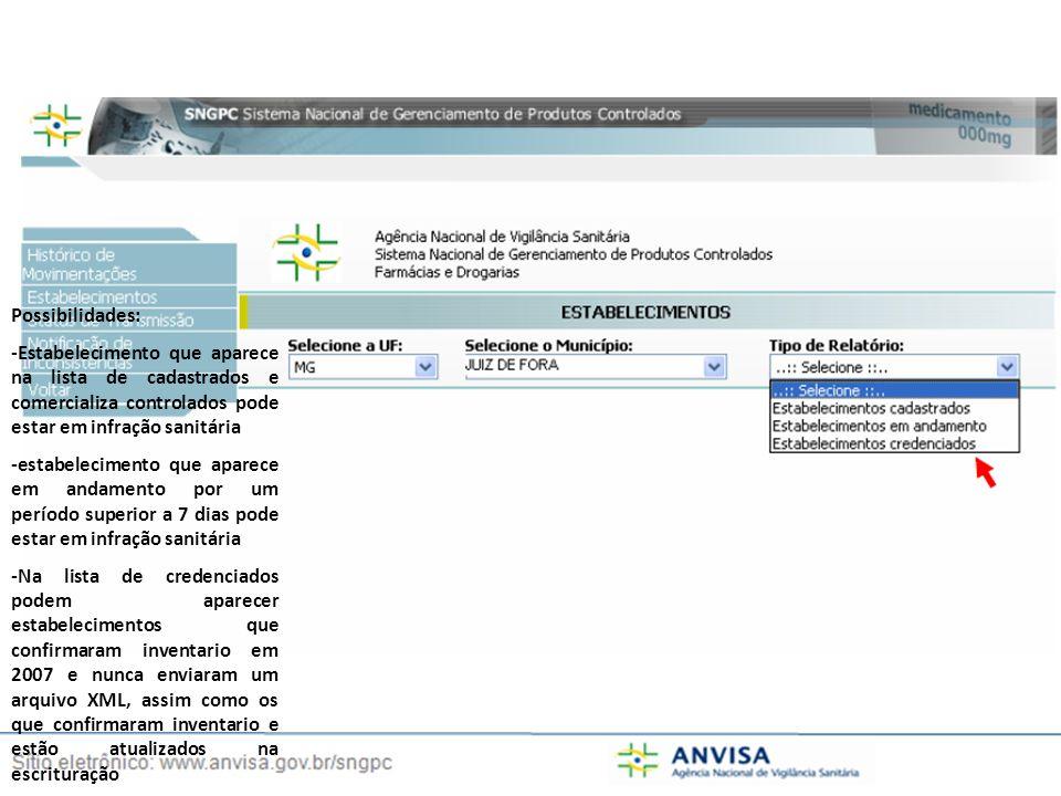 Possibilidades: -Estabelecimento que aparece na lista de cadastrados e comercializa controlados pode estar em infração sanitária.