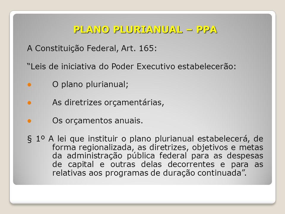 PLANO PLURIANUAL – PPA A Constituição Federal, Art. 165: