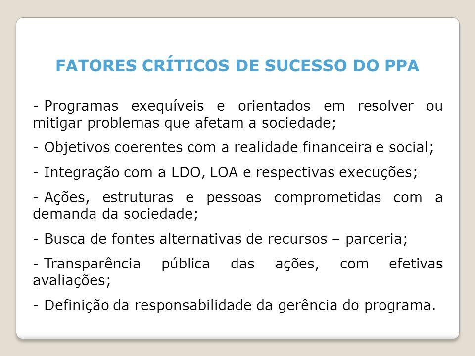 FATORES CRÍTICOS DE SUCESSO DO PPA