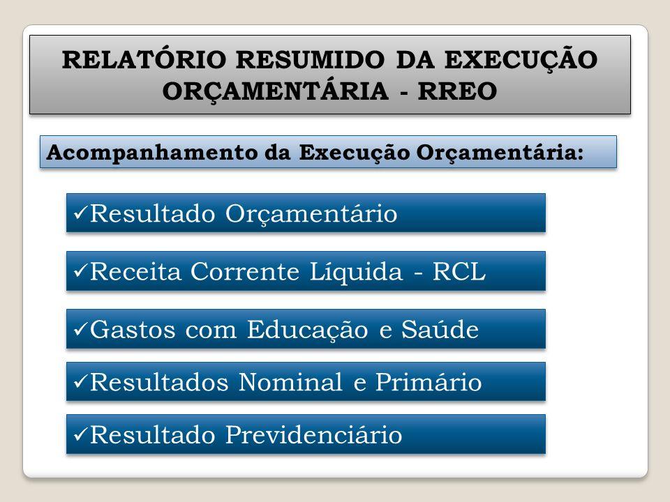 RELATÓRIO RESUMIDO DA EXECUÇÃO ORÇAMENTÁRIA - RREO