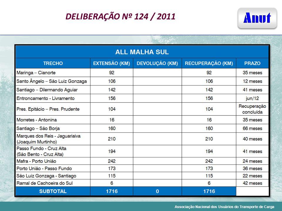 DELIBERAÇÃO Nº 124 / 2011