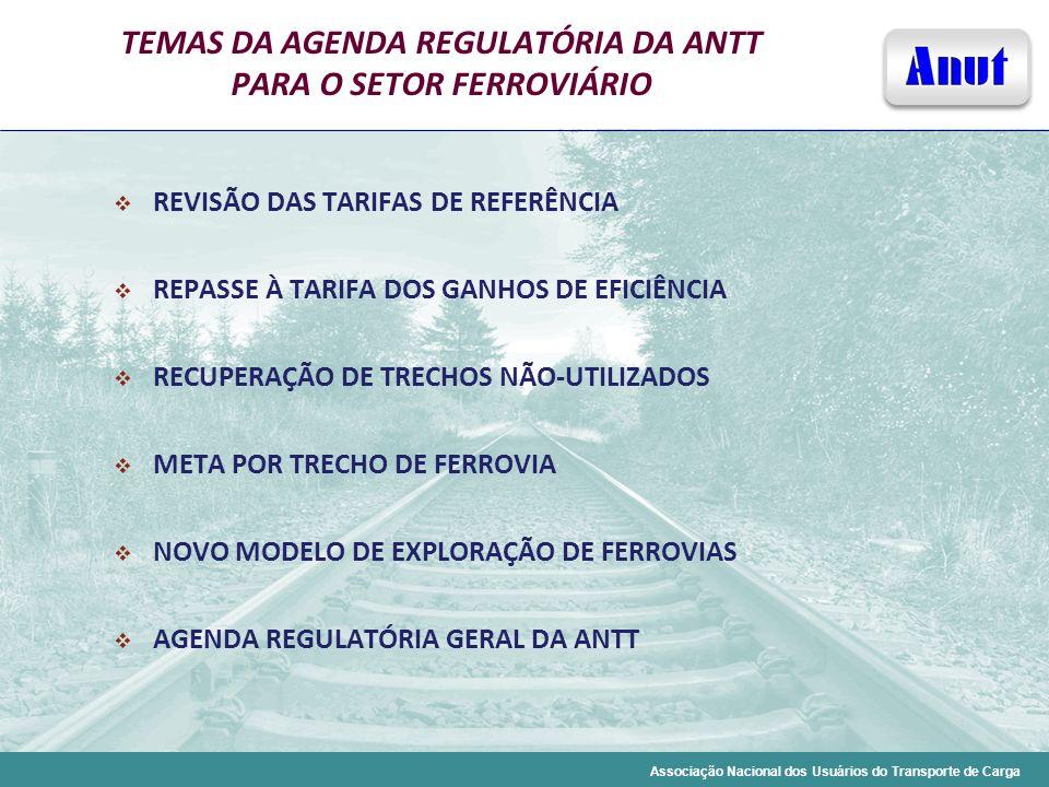 TEMAS DA AGENDA REGULATÓRIA DA ANTT PARA O SETOR FERROVIÁRIO