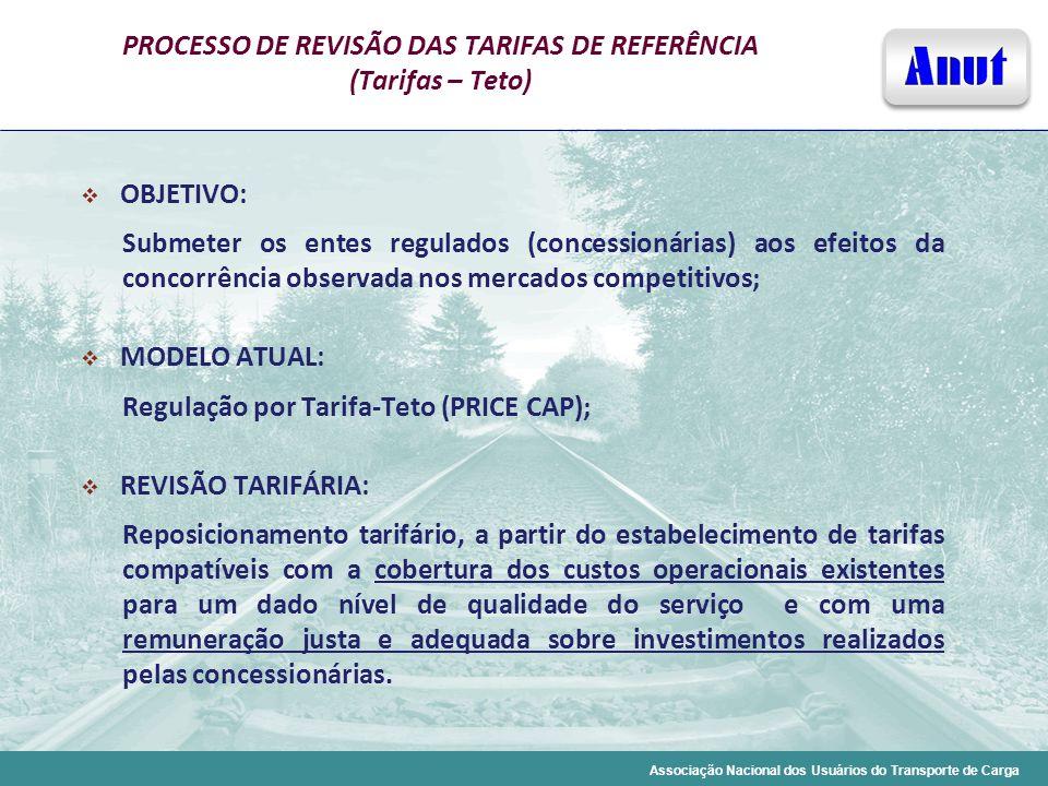 PROCESSO DE REVISÃO DAS TARIFAS DE REFERÊNCIA (Tarifas – Teto)
