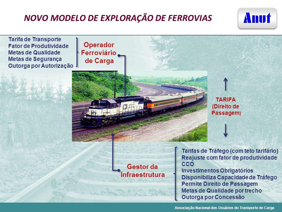NOVO MODELO DE EXPLORAÇÃO DE FERROVIAS