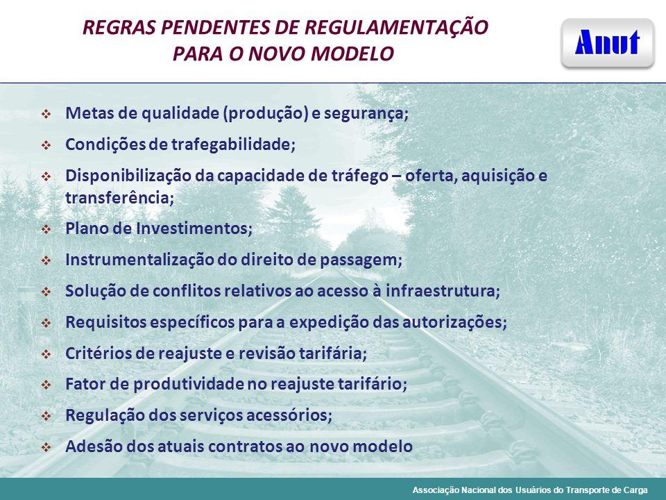 REGRAS PENDENTES DE REGULAMENTAÇÃO PARA O NOVO MODELO