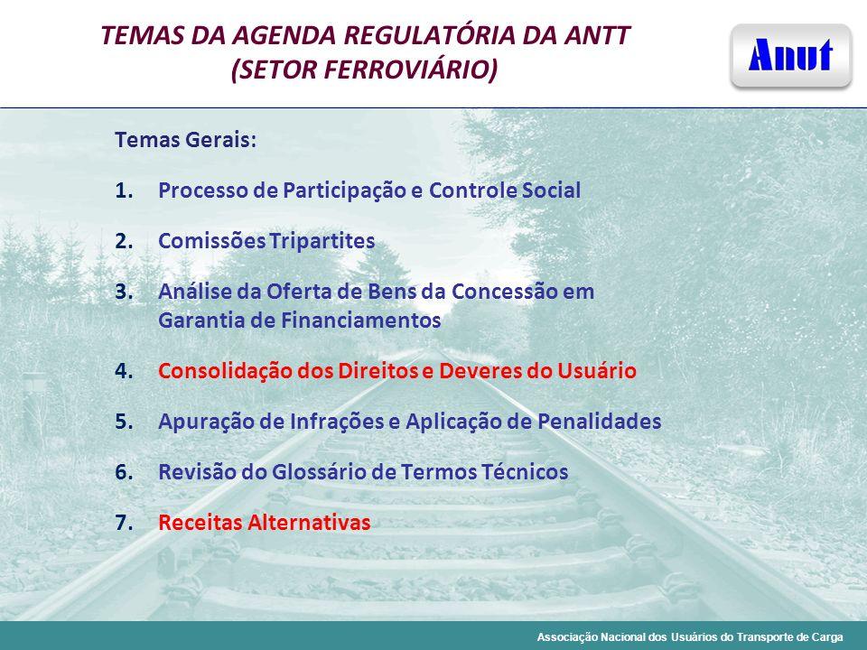 TEMAS DA AGENDA REGULATÓRIA DA ANTT (SETOR FERROVIÁRIO)