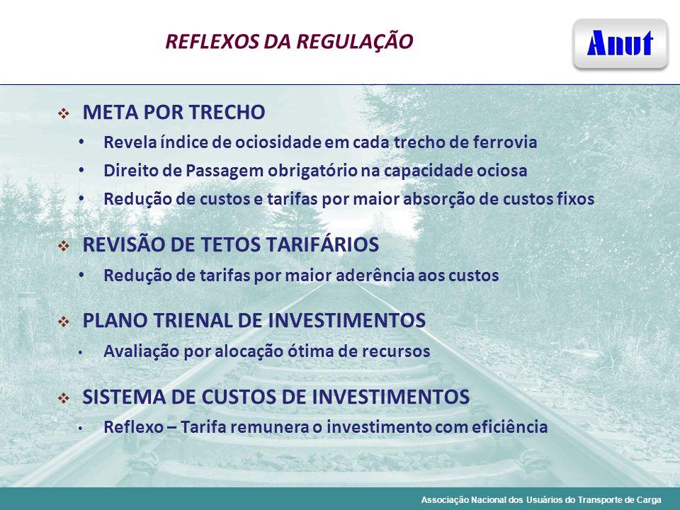 REVISÃO DE TETOS TARIFÁRIOS