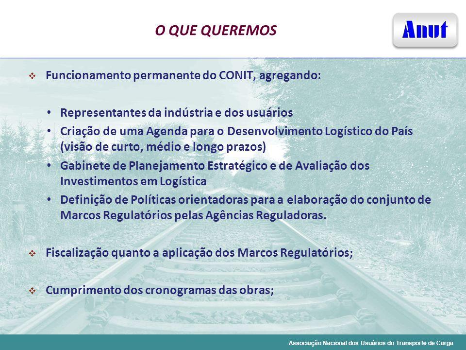O QUE QUEREMOS Funcionamento permanente do CONIT, agregando: Representantes da indústria e dos usuários.