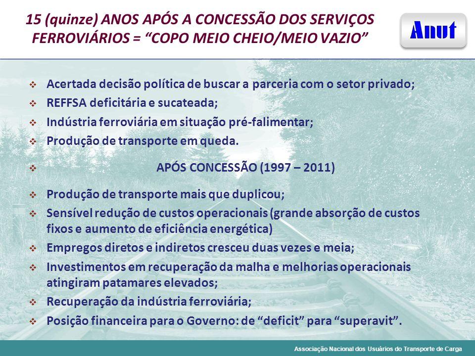 15 (quinze) ANOS APÓS A CONCESSÃO DOS SERVIÇOS FERROVIÁRIOS = COPO MEIO CHEIO/MEIO VAZIO