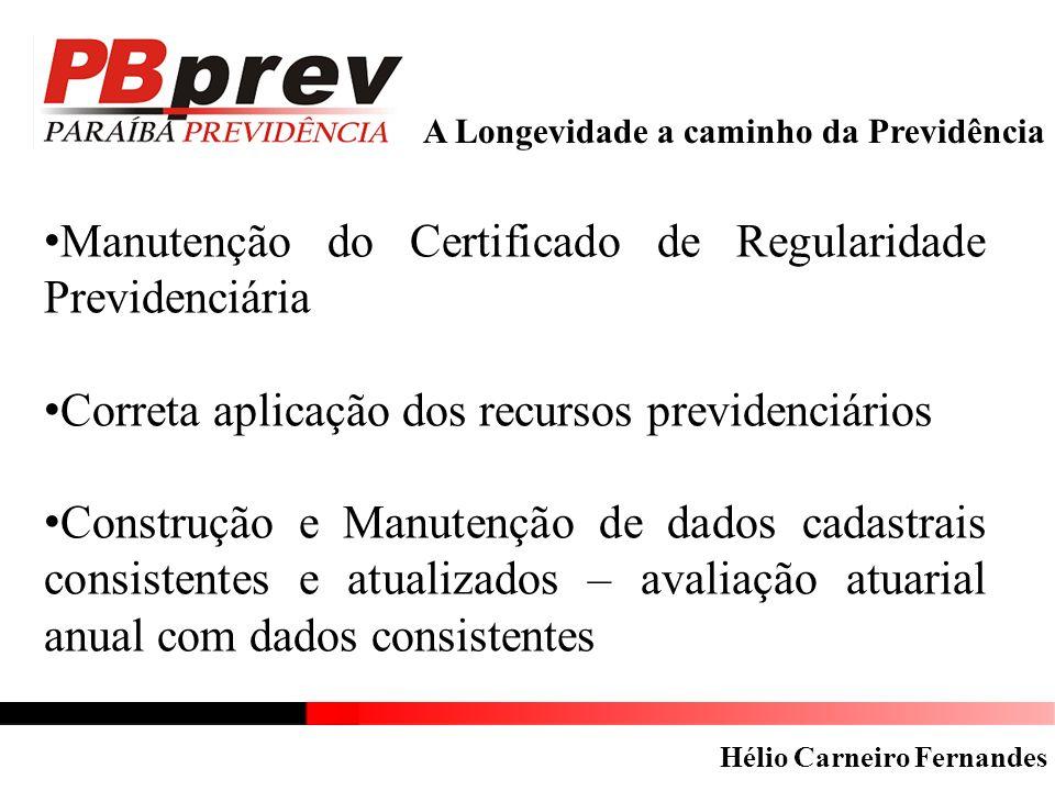 Manutenção do Certificado de Regularidade Previdenciária