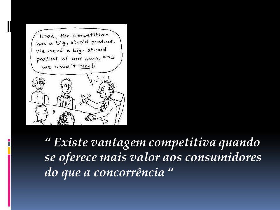 Existe vantagem competitiva quando se oferece mais valor aos consumidores do que a concorrência