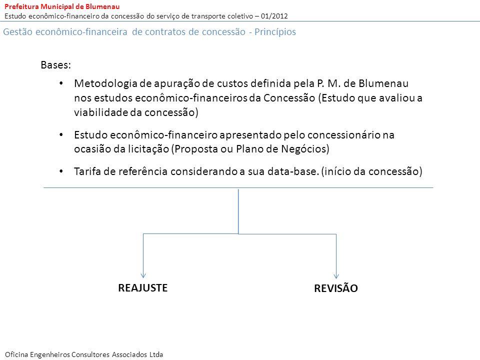 Gestão econômico-financeira de contratos de concessão - Princípios