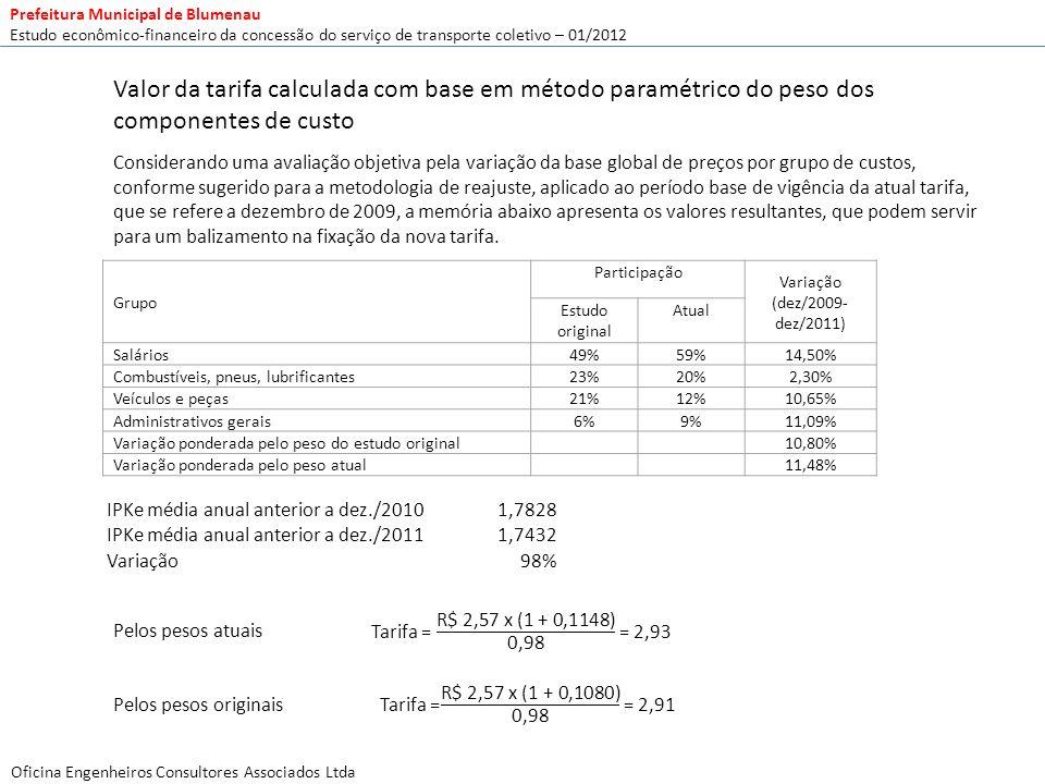 Valor da tarifa calculada com base em método paramétrico do peso dos componentes de custo
