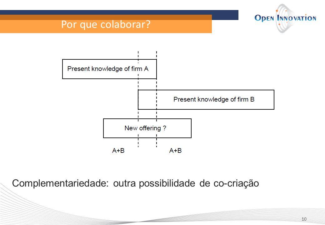 Por que colaborar Complementariedade: outra possibilidade de co-criação