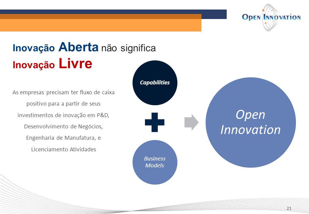 Open Innovation Inovação Aberta não significa Inovação Livre