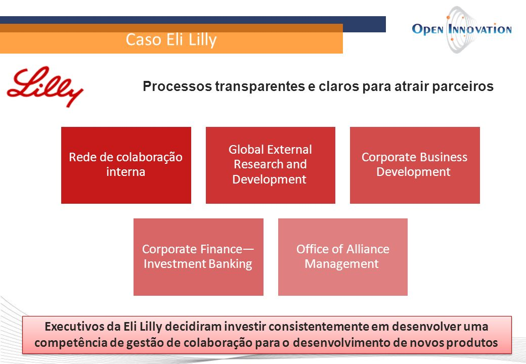 Processos transparentes e claros para atrair parceiros