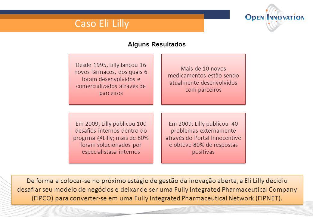 Caso Eli Lilly Alguns Resultados. Desde 1995, Lilly lançou 16 novos fármacos, dos quais 6 foram desenvolvidos e comercializados através de parceiros.