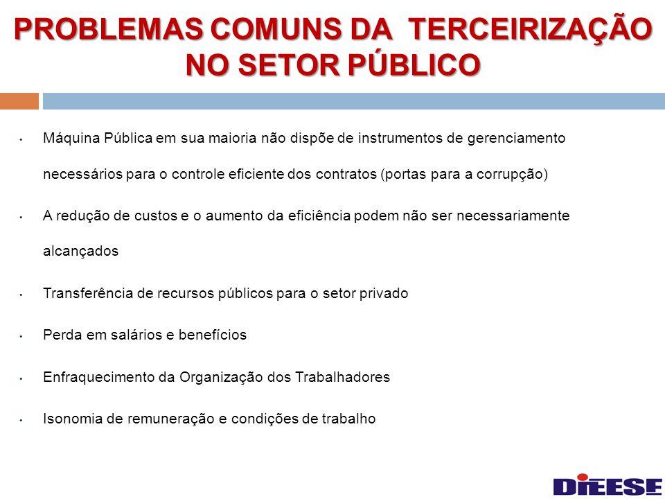 PROBLEMAS COMUNS DA TERCEIRIZAÇÃO NO SETOR PÚBLICO