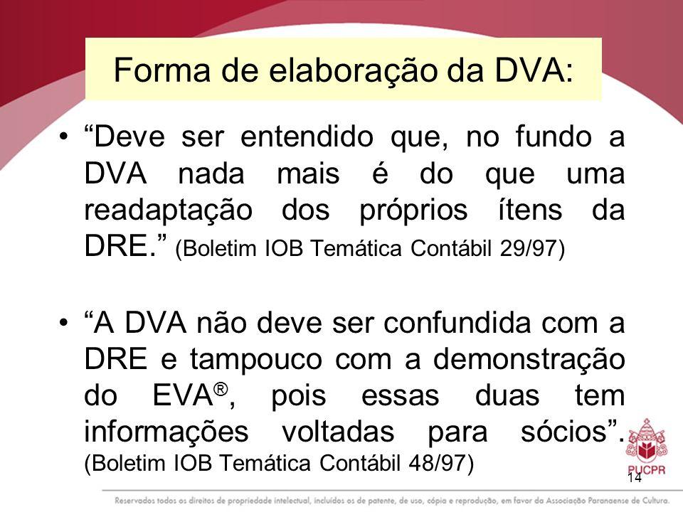 Forma de elaboração da DVA: