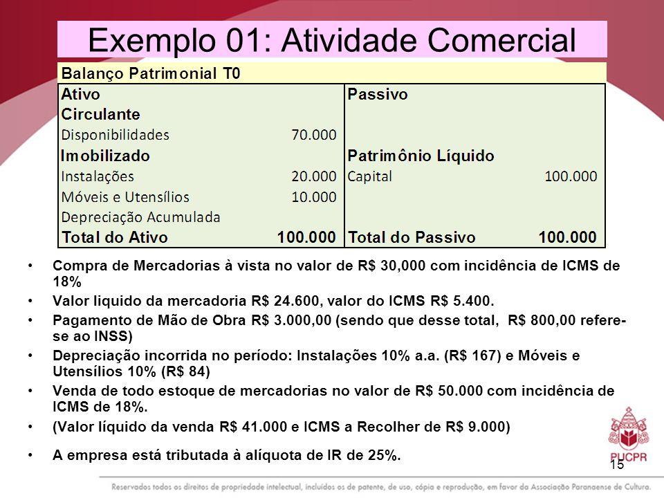 Exemplo 01: Atividade Comercial