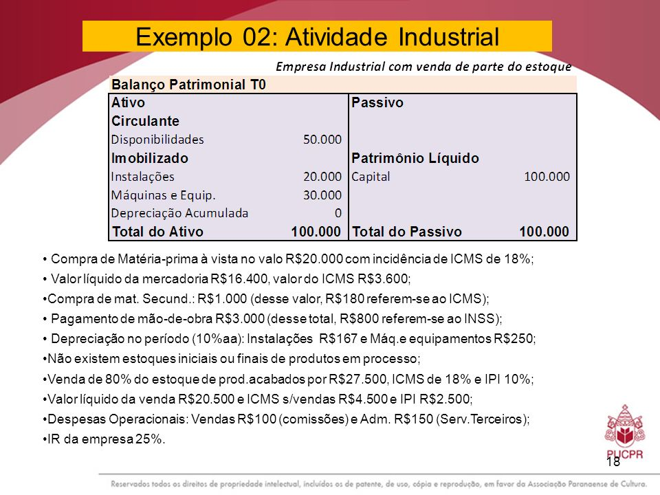 Exemplo 02: Atividade Industrial