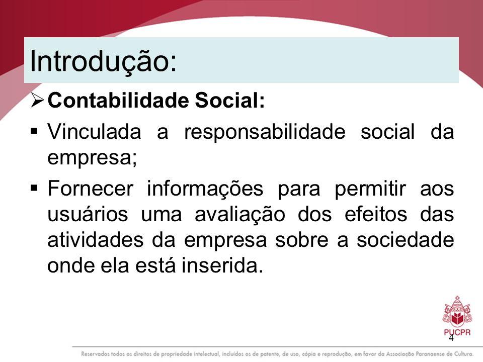 Introdução: Contabilidade Social: