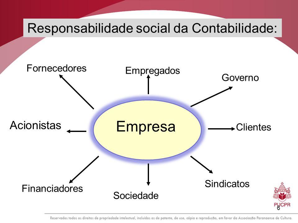 Responsabilidade social da Contabilidade: