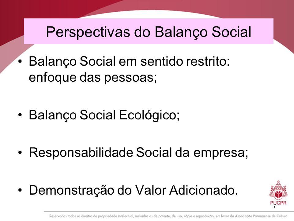 Perspectivas do Balanço Social